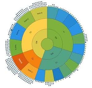 MentPro Capacity Planner